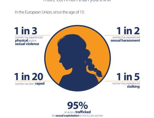 Gender Based Violence: The Role of Men.